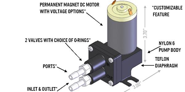 Smart products liquid diaphragm pumps water pumps fluid pumps series 3000 models ccuart Choice Image