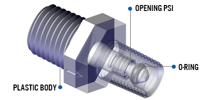 NPT valve customizable by plastic body material, o-ring material, and opening spring pressure
